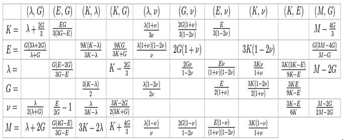 弹性模量公式换算